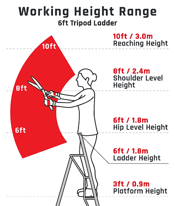 Henchman 3 Adjustable Leg Tripod Ladder - 6ft