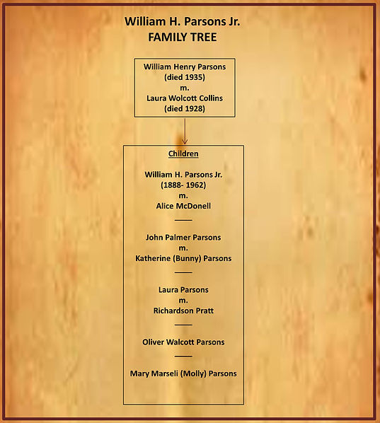 PARSONS  FAMILY TREE_edited-1.jpg