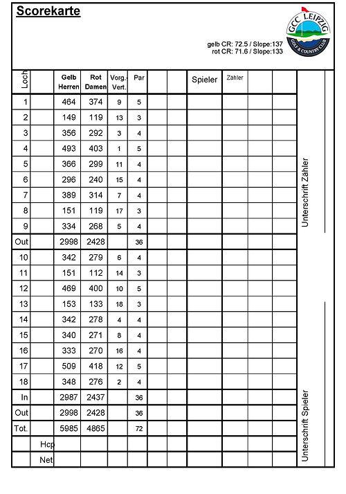 Scorekarte 2020.jpg