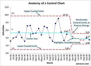 SPC charts.png