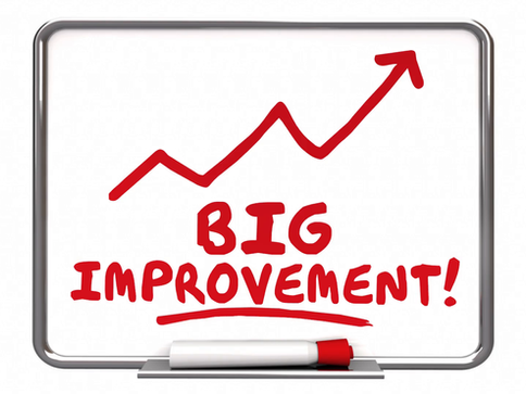 Have you undertaken improvement work in @BCUHB?