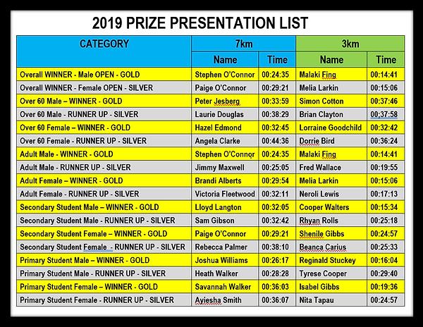 Winner list website.png
