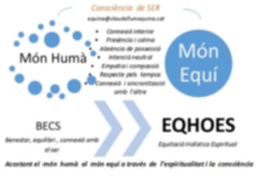 Filosofia Eqhoes