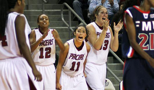 USCA Women's Basketball