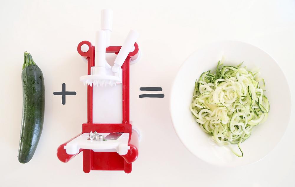 zucchini + spiralizer= zucchini spirals