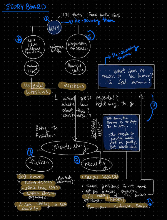 Research Presentation Plan_Page_2.jpg