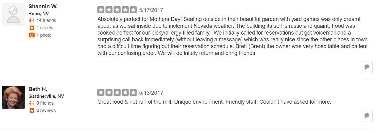 Yelp Reviews NCR 2017