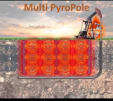 Multi PyroPole.png