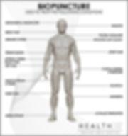 Biopuncture Health Lab (004).jpg
