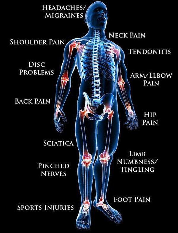 customized-chiropractic-care-york-pa-1-2