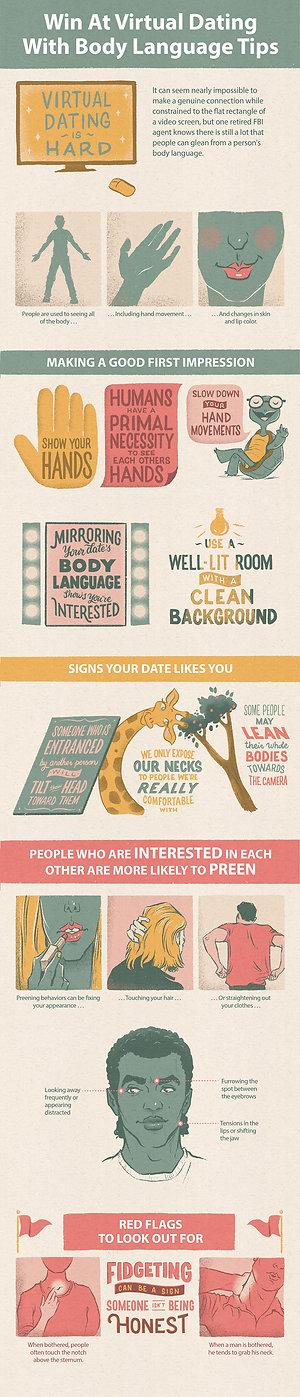 Body Language Infographic
