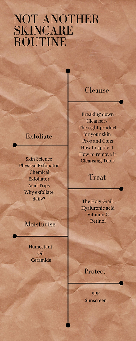 Not ANother Skincare Routine-3.png