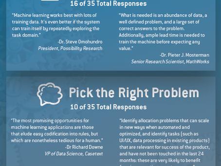 Os 3 ingredientes para a sua iniciativa de Machine Learning dar certo