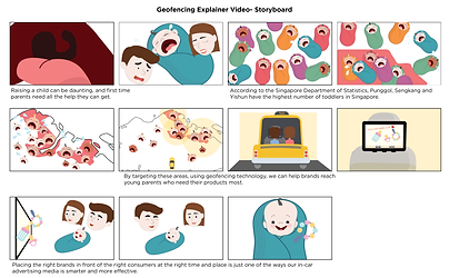 Geofenicng_Storyboard-01.png