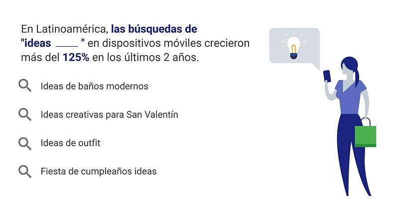 El consumidor  Latinoamericano busca todo por mas pequeño que sea