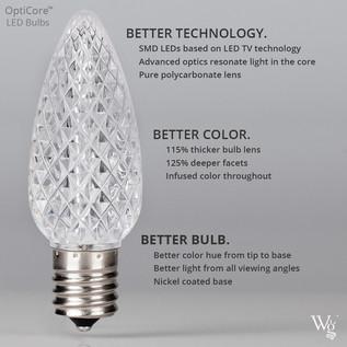opticore-led-bulb-infographic-1.jpg