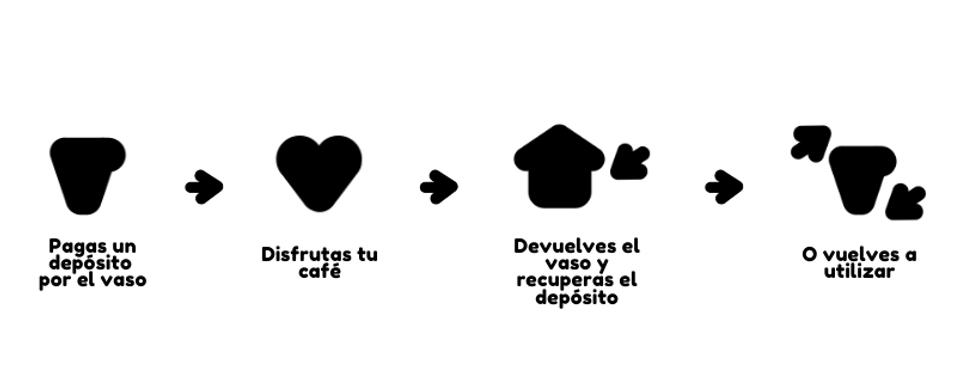 Pagas_depósito_por_el_vaso.png