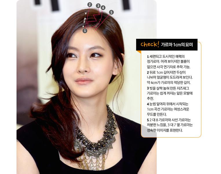 Hair ♡ 噢?換髮線啦?比較看看韓星的髮線差異 找出最適合的髮線!