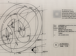 Acrodea Inc.