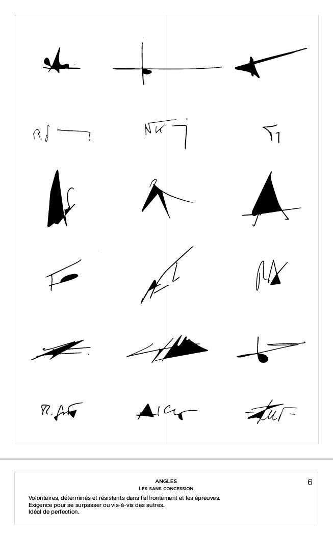 6 Signa angles