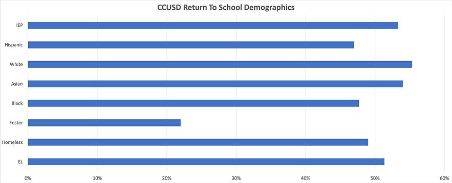 Return Demographics.png