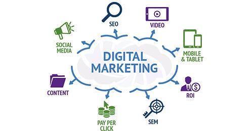 Web Design & Digital Marketing Services