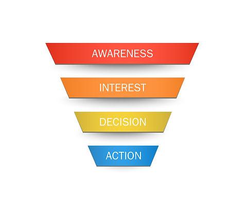 Web Design and Digital Marketing Service Sterling VA