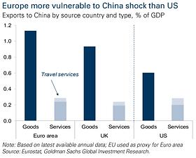 graf-europe-vs-us-goods.png