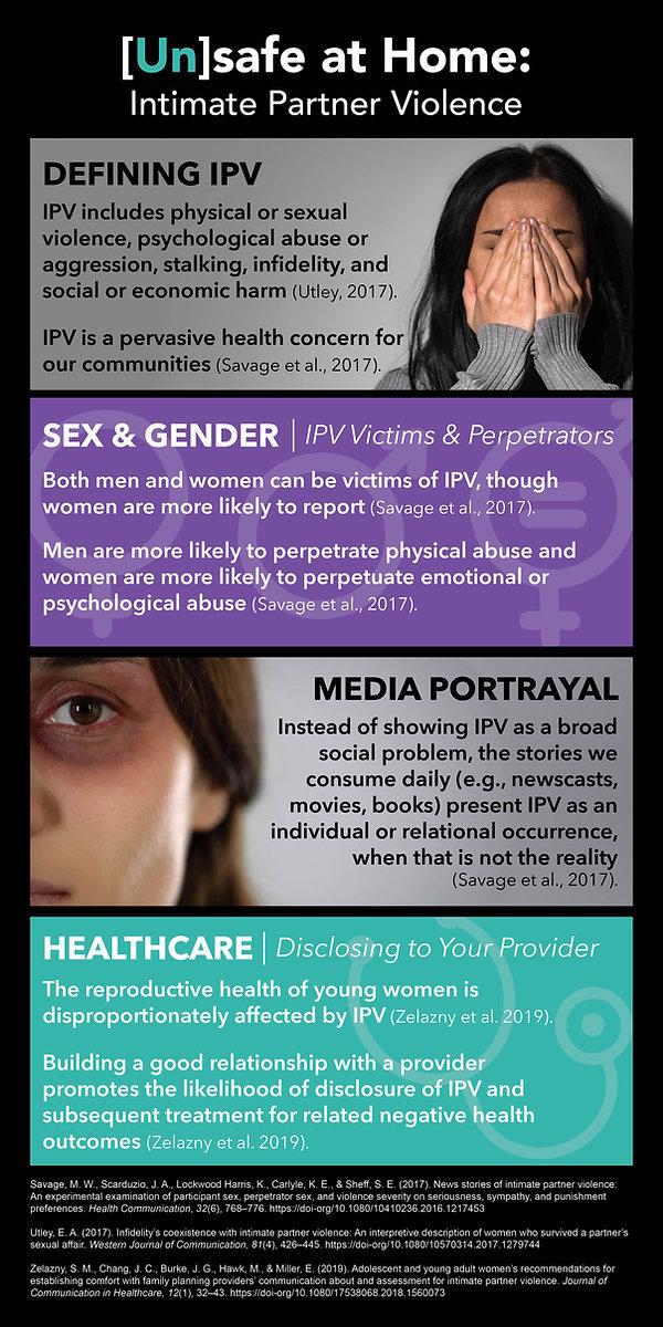 Intimate Partner Violence.jpg