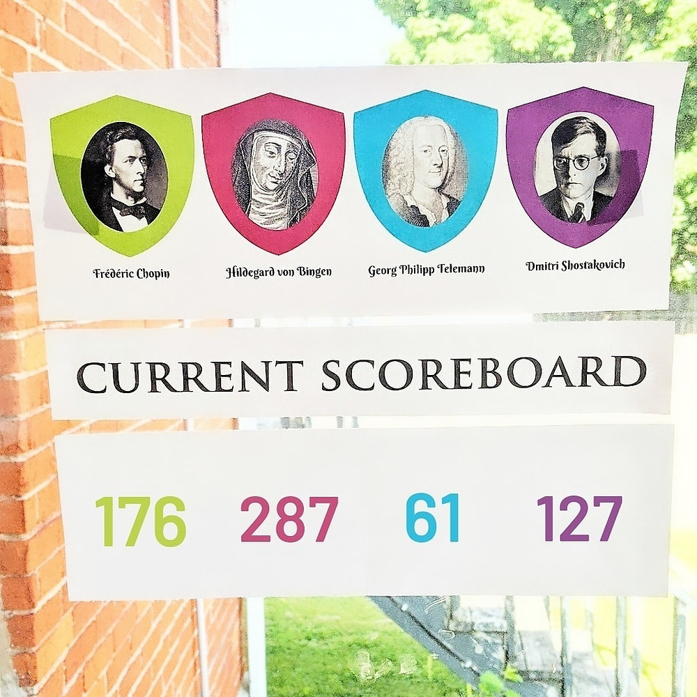 A photo of the House Cup Competition scoreboard, with four composers' faces on four colored shields, Chopin on green, Hildegard on hot pink, Telemann on cyan blue, and Shostakovich on purple