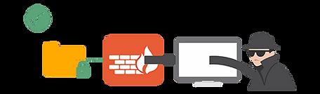 site-starti-com-admfirewall.webp