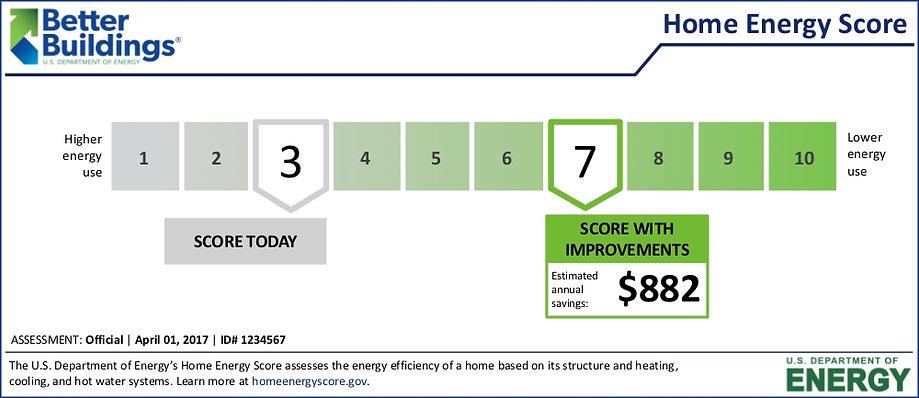 bto-home-energy-score-label-062717.jpg