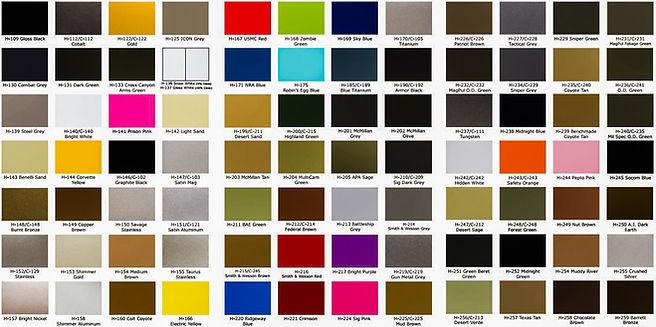 cerakote color chart