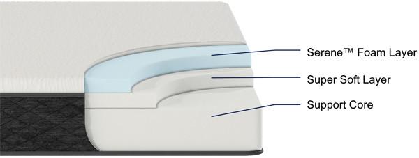 LATITUDE cutaway.jpg