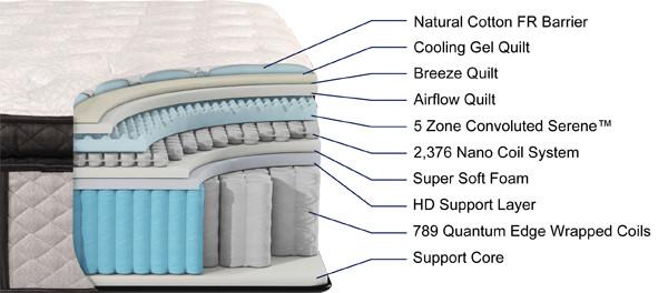 ARIA Pillow Top cutaway.jpg