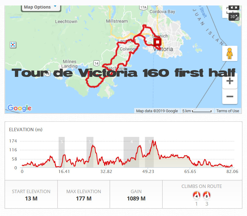 Tour de Victoria 160 first half