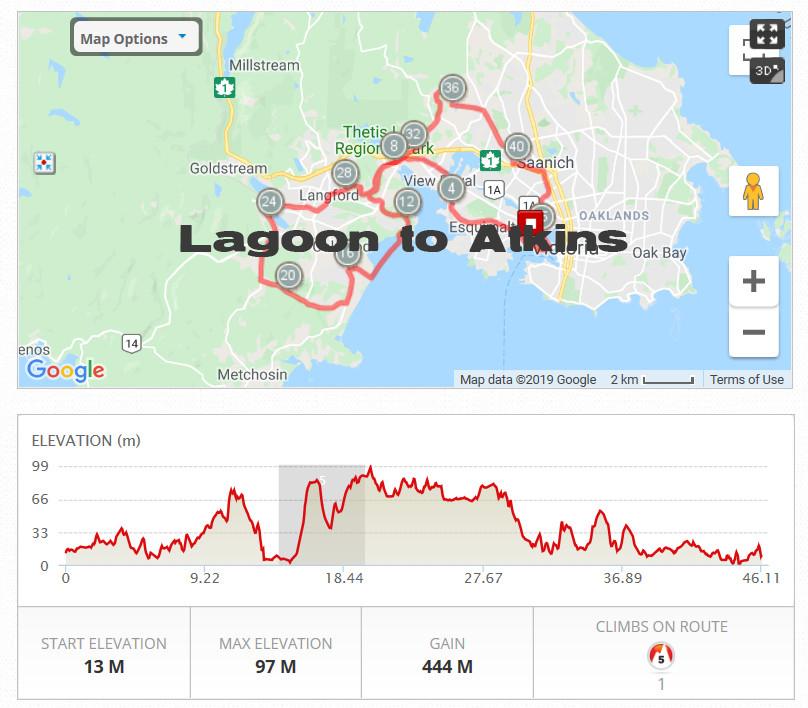 Lagoon to Atkins