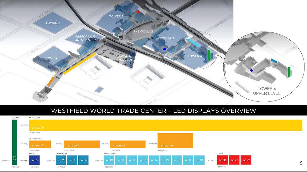 Westfield World Trade Center Map