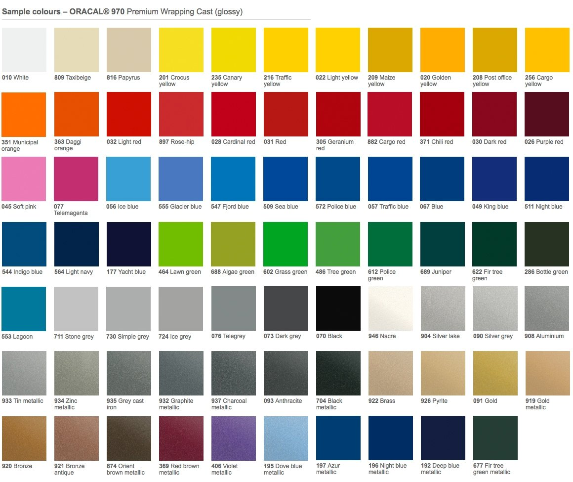Farge kart