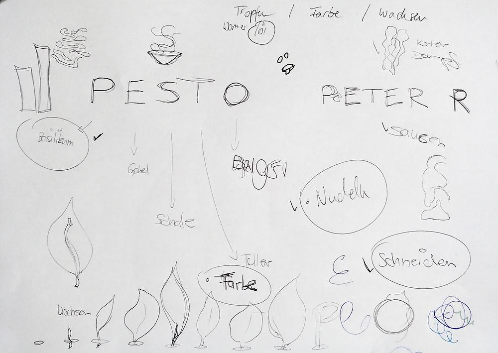 Erste Zeichnungen und Ideen für die Animation des Pesto Peter Logos