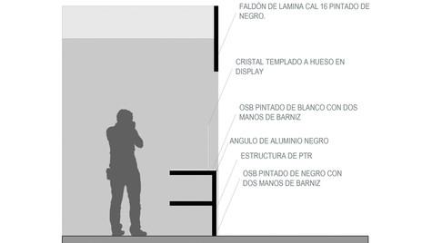 Detalle Barra