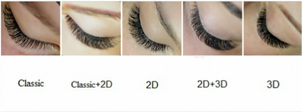Eyelash Extensions Maquillage Pro Beauty Houston
