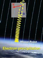 Electron Precipitation