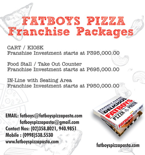 FATBOYS FRANCHISE PACKAGES.jpg