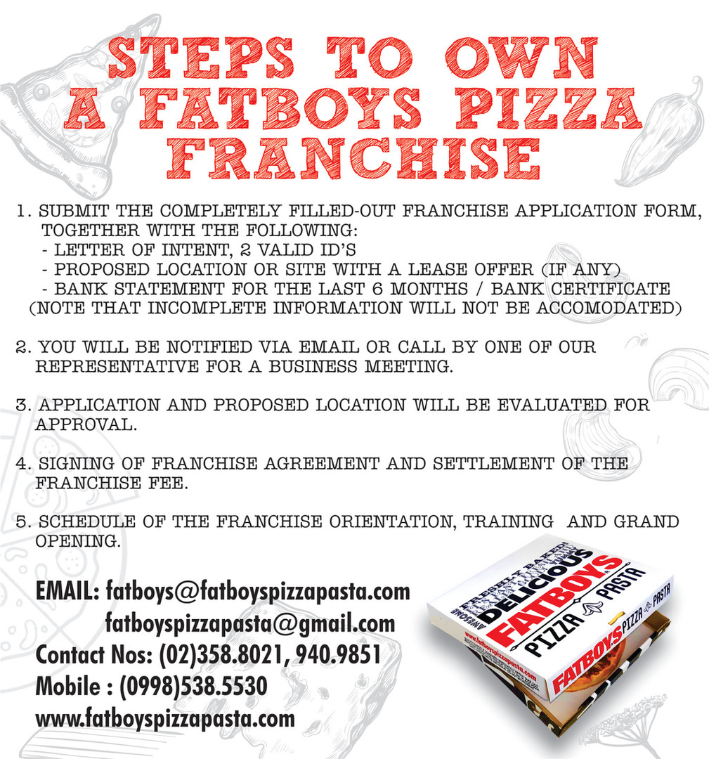 FATBOYS FRANCHISE STEPS.jpg