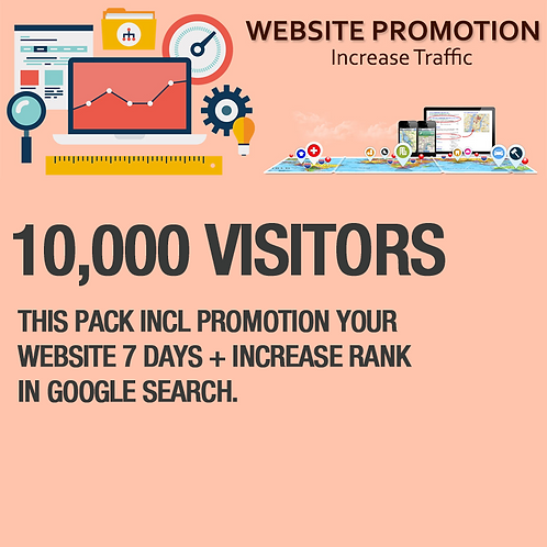 10,000 Visitors on Website