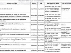 CALENDRIER ELECTORAL DE L'ORGANISATION DE LA PRESIDENTIELLE DE 2021