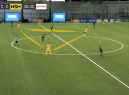The Chalkboard: Pittsburgh Riverhounds vs Nashville SC