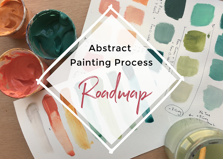 Abstract Painting Process Roadmap - Meli