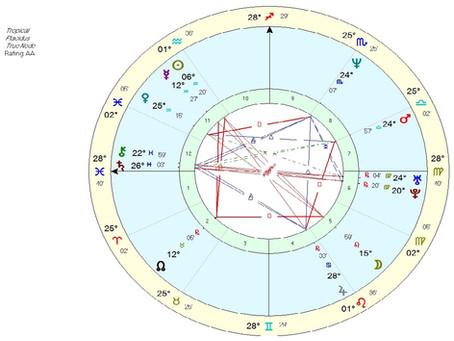 Psychological Astrology series